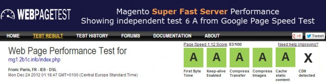 Magento Achieving a Google Speed Test AAAAAX Rating