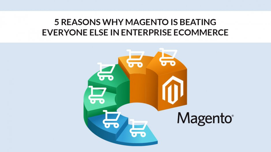 Magento Beating Everyone Else