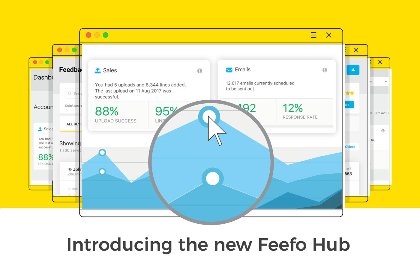 Magento Feefo Reviews Hub