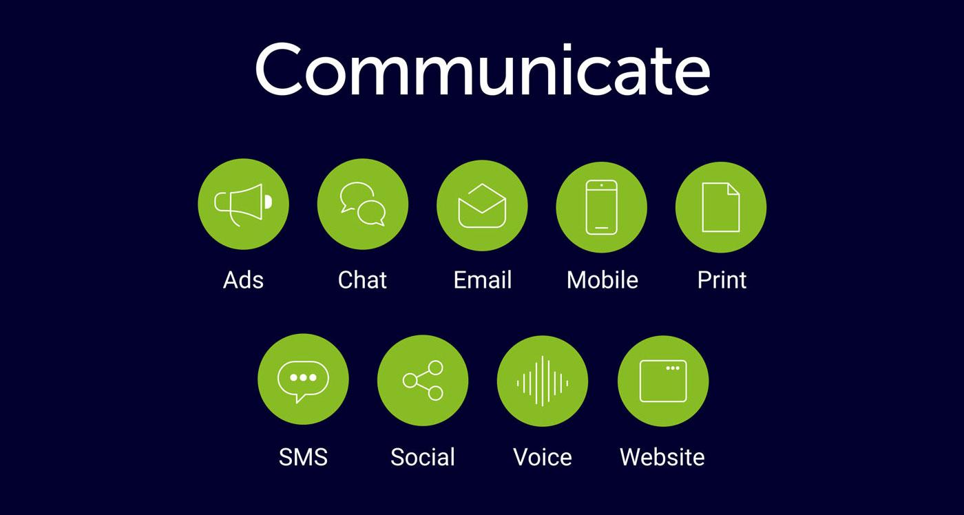 Magento Dotdigital Integration Communicate