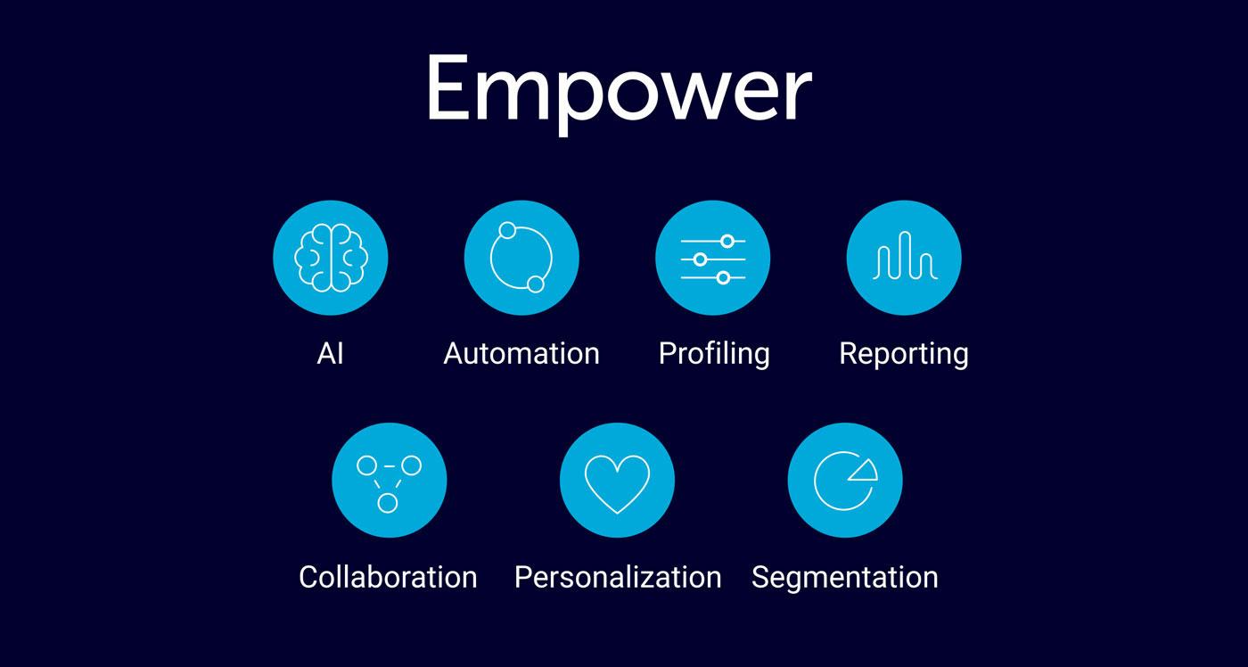 Magento Dotdigital Integration Empower