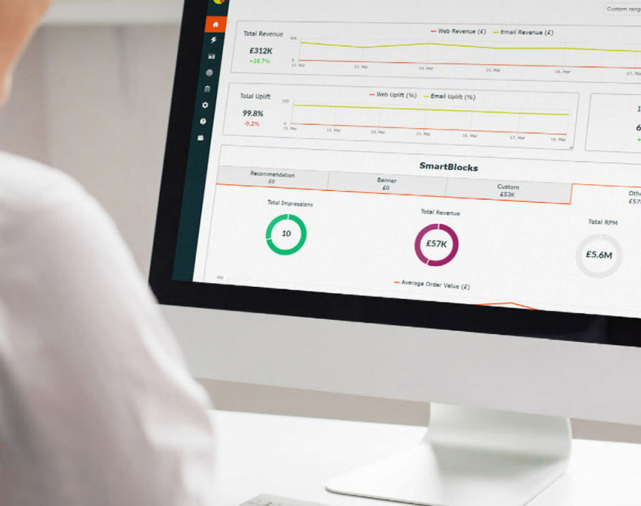 Magento Fresh Relevance Integration Reporting