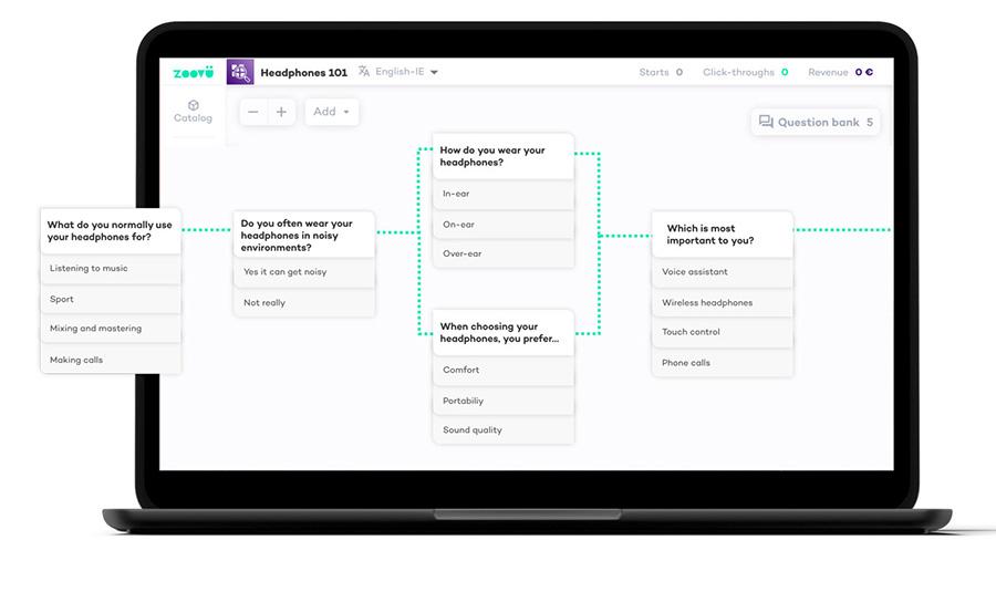 Magento Zoovu Integration Features 1